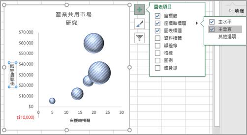 [圖表專案] 功能表