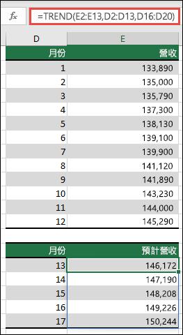 使用趨勢預測 13-17 個月的收入效能,當您有 1-12 個月的實際工時。