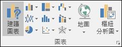 Excel 圖表功能區群組