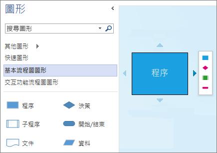 [圖形] 窗格以及顯示圖形、[自動連接] 箭號和迷你工具列的圖表頁面的螢幕擷取畫面。