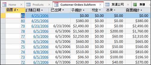 可重新排列、帶有索引標籤的資料表