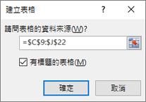 [建立表格] 對話方塊的螢幕擷取畫面,顯示建立之表格的儲存格範圍參照。