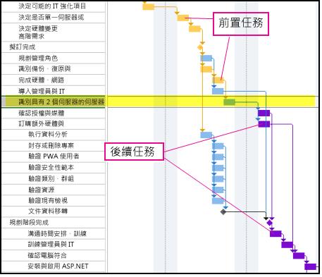 「任務路徑」圖像