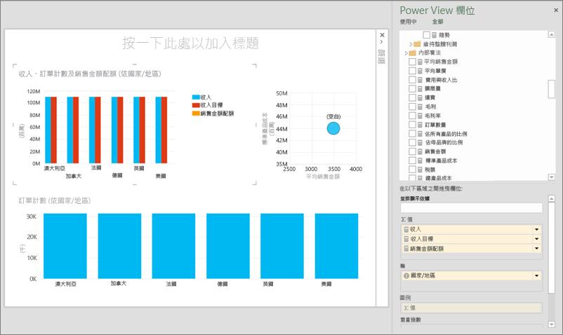 含有 OLAP 資料的 Power View 報表