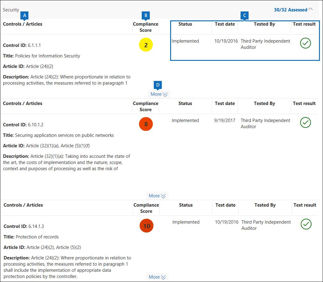 合規性管理員中的 Microsoft 管理控制措施詳細資料