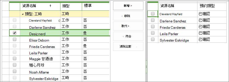 Project Online 資源庫
