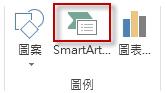 [插入] 索引標籤上 [圖例] 群組中的 [SmartArt]