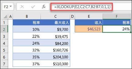 XLOOKUP 函數的影像,用來根據最高收入來退回稅率。 這是大約相符專案。公式為:=XLOOKUP (E2,C2:C7,B2:B7,1,1)