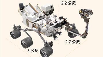 火星探測車文件