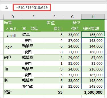 儲存格 H10 數值中的多儲存格陣列函數 = F10: F19 * G10: G19 計算依單位價格售出的汽車數