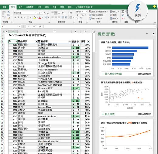 在 Excel 中的想法