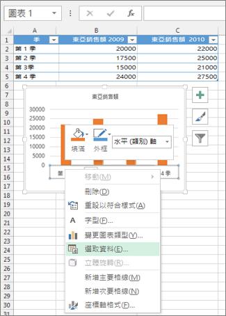 以滑鼠右鍵按一下類別座標軸與選取資料