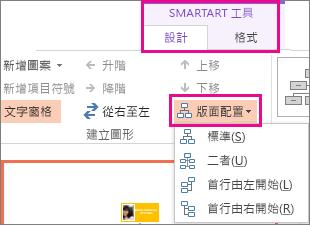 SmartArt 組織圖的版面配置選項