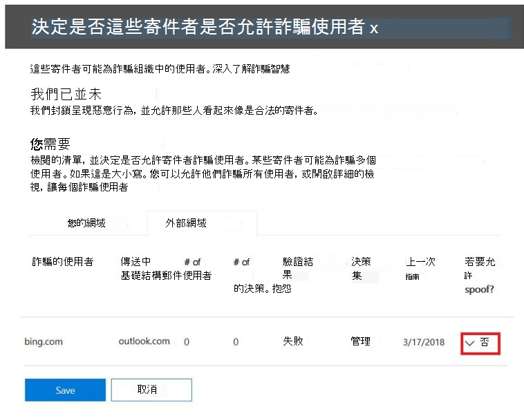 設定 antispoofing 允許的寄件者