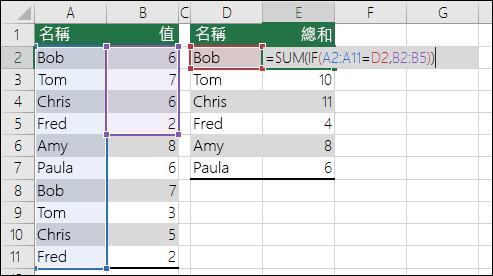 包含不相符的範圍參照而造成 #N/A 錯誤的陣列公式範例。儲存格 E2 中的公式是:{=SUM(IF(A2:A11=D2,B2:B5))};必須按下 CTRL+SHIFT+ENTER 來輸入。