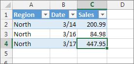 選取最後一個儲存格並按下 Tab 鍵即可新增表格列