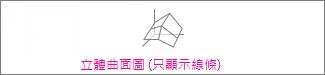 立體曲面圖 (只顯示線條)