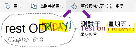 顯示手寫的文字、[筆跡轉成文字] 按鈕,以及轉換後的文字。