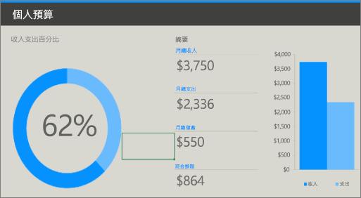 含低對比色彩的舊版個人預算 Excel 範本 (灰色背景上有藍色和淺藍色)。