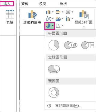 [插入] 索引標籤上,[圖表] 群組中的圓形圖選項