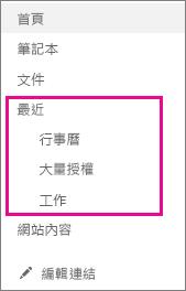 [快速啟動] 上的 [最近] 連結會顯示最近建立的頁面、清單和文件庫