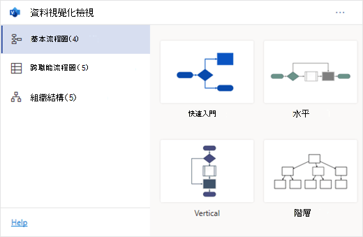 資料視覺化檢視增益集有數種類型的圖表可供選擇。