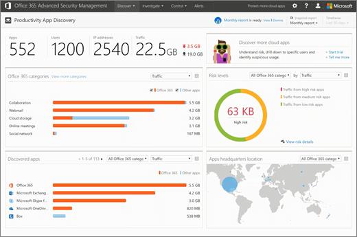 螢幕擷取畫面顯示 Office 365 的安全性與規範中心生產力應用程式探索儀表板。主要領域包含 Office 365 類別、 風險層級、 Discovered 應用程式及應用程式總部地址的位置。