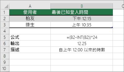 範例:將時間由標準的時間格式轉換為小數點數字