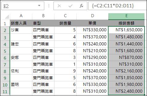 E 欄的總計是由陣列公式計算而得