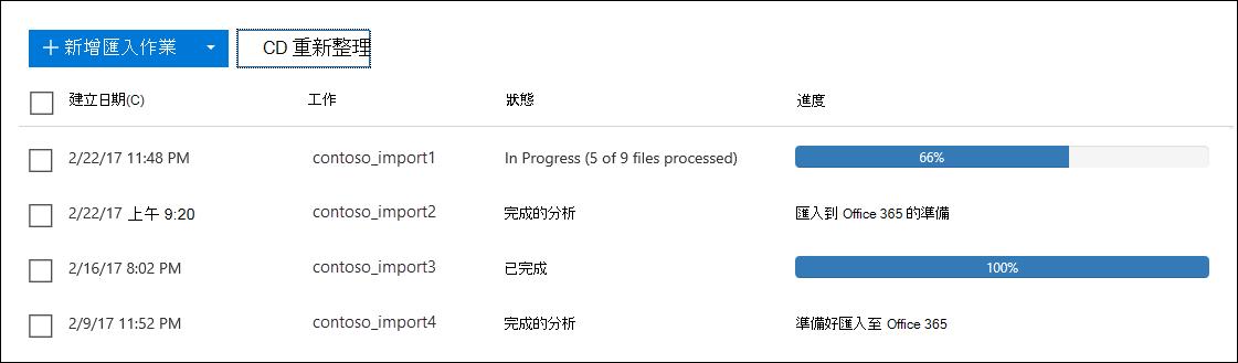 分析完成狀態會指出 Office 365 已經分析 PST 檔案中的資料