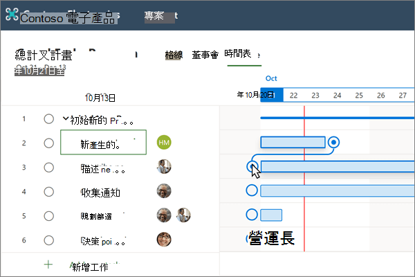 Planner 中的 [時程表] 視圖,顯示兩項相依的任務