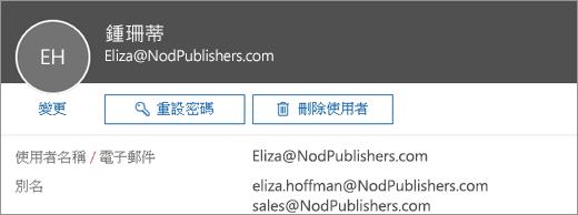 該使用者會有一個主要的電子郵件和兩個別名。