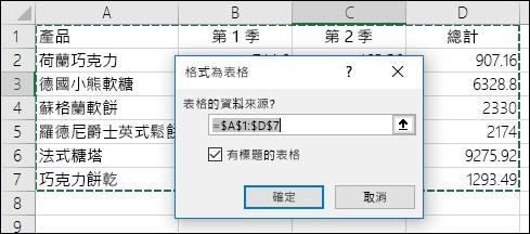 使用 [常用] 索引標籤上之 [格式化為表格] 選項來自動選取資料範圍的範例