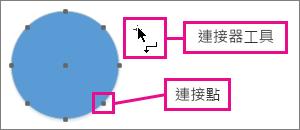 含連接點之圓圈附近的連接器工具