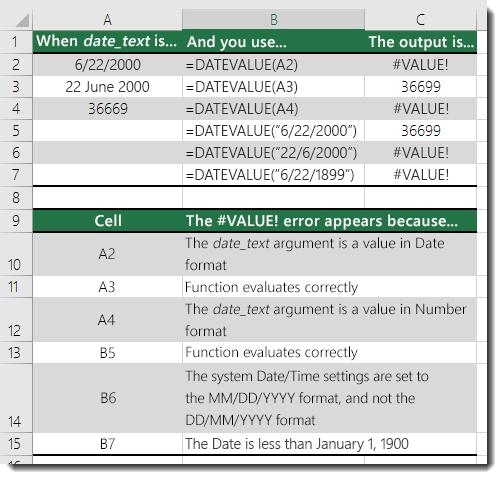 不同 DATEVALUE 函數的輸出結果