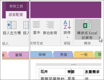 OneNote 2016 中 [轉換為 Excel 試算表] 按鈕的螢幕擷取畫面。
