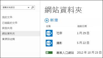在 Office 365 的快速動作列中選取 [網站資料夾],以看到所追蹤 SharePoint Online 網站的清單。