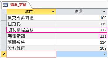 Access 表格中的更新資料