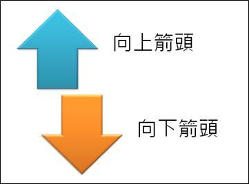 反向箭號的 SmartArt 圖形。