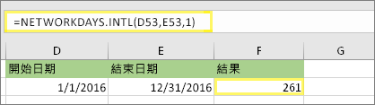 = NETWORKDAYS。國際(D53,E53,1)和結果:261