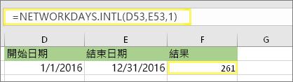 =NETWORKDAYS.INTL(D53,E53,1) 且結果為:261