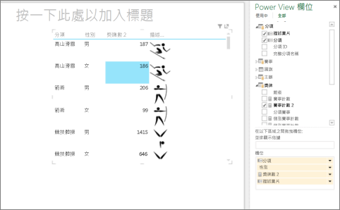建立 Power View 資料表