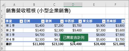 開啟 [合計] 列的 Excel 表格