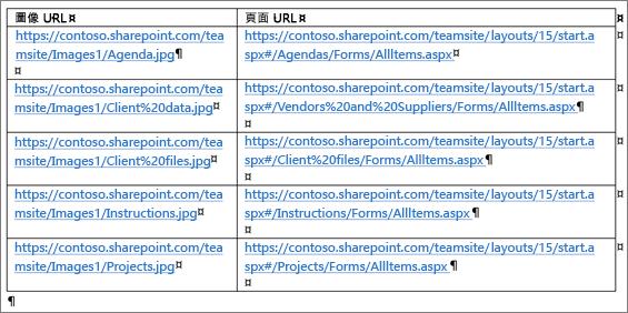 表格中有影像 URL 及頁面 URL