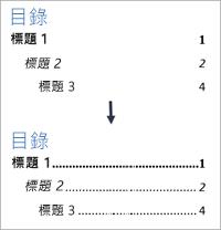 顯示在目錄中新增點前置字元