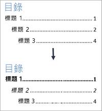 顯示設定目錄中文字樣式的格式之前和之後的畫面