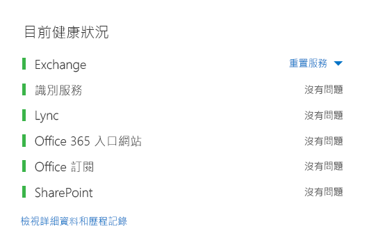 Office 365 健康情況儀表板中所有工作負載均顯示為綠色,除了 Exchange 以外,其顯示為 [服務已還原]。