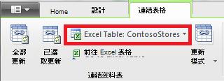 指出 Excel 表格的連結功能區