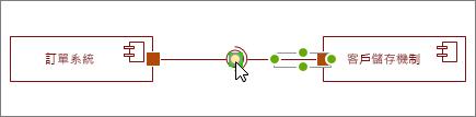 必要的介面圖形連接至提供介面