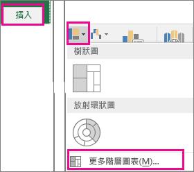 Windows 版 Office 2016 中 [插入] 索引標籤上的 [盒鬚圖] 圖表類型